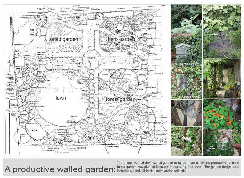 Productive-Walled-Garden-01