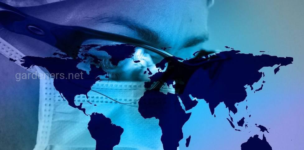 Вплив пандемії коронавірусу на міжнародну економіку