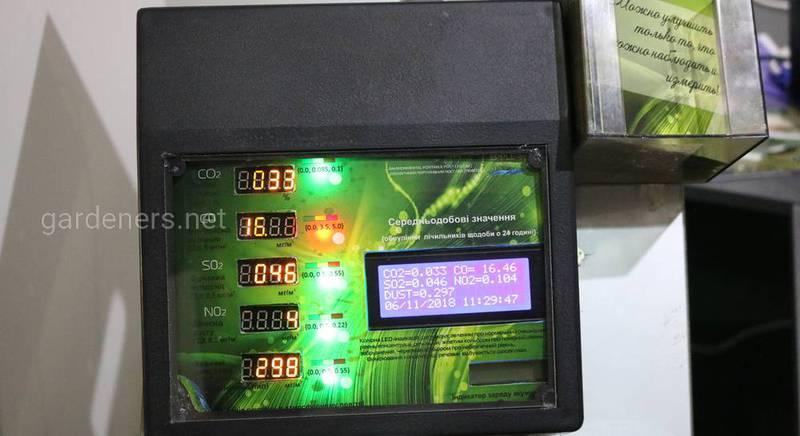 Экопост-портативный бытовой прибор.JPG