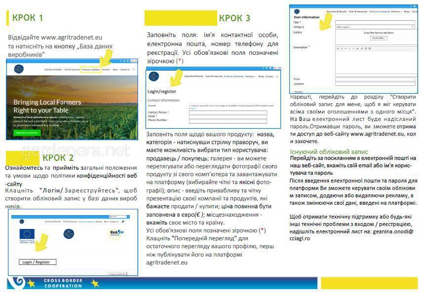 Веб-платформа AgriTradeNet