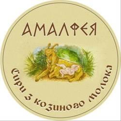 Амалфея Вскормившая Зевса