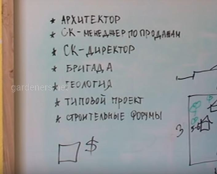 Распространённые шаги перед началом частного строительства 1