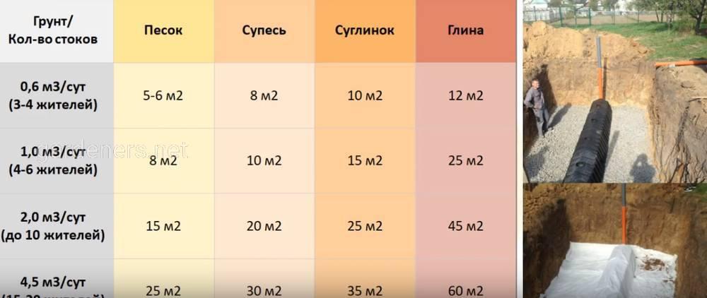 можно посмотреть сравнения в таблице.