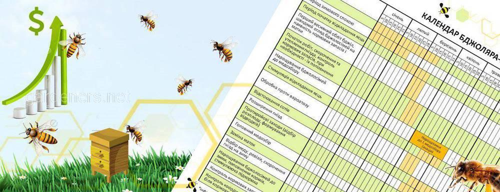 Календар бджоляра від UHBDP