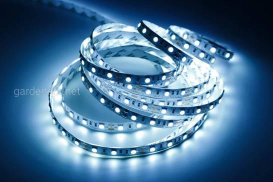 Розробка та виробництво LED світильників